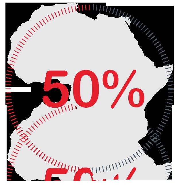 50-percent-africa-mobile